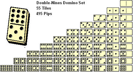The Tiles in a Standard Set of Double-12 Dominoes