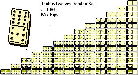 How Many Tiles And Dots Are In A Dominoes Set? - Dominoes ...